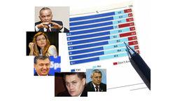 МИПЭ (Россия) о возможном преемнике Ислама Каримова в Узбекистане