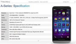 В сети появляются все новые подробности о смартфоне BlackBerry A10