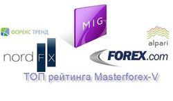 Рейтинг Masterforex-V за декабрь: MIG Bank снова в лидерах