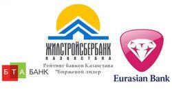 Яндекс: назван ТОП-40 самых популярных банков Казахстана