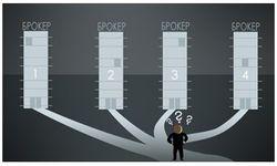 Пантеон-Финанс: все ли сервисы ПАММ счетов одинаковые?