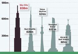 Как в Китае построят самый высокий в мире небоскреб за... 4 месяца