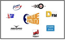Биржевой лидер: самыми популярные радиостанции в РФ Наше радио и Европа Плюс