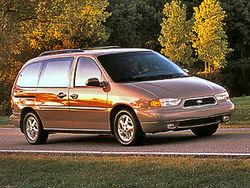 Инвесторам: почему Форд массово отзывает свои авто?