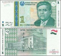 Зачем Нацбанк Таджикистана проводит валютные интервенции?