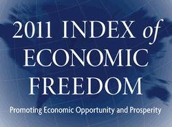 рейтинг экономических свобод