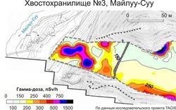 Какой кыргызский город является одним из самых загрязненных мест в мире?