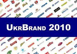 Где предпочитают регистрировать свои бренды украинские компании?