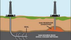 Инвесторам: когда начнется добыча сланцевого газа в Литве?