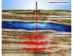 Сланцевый газ – достойный ли он конкурент российскому природному?