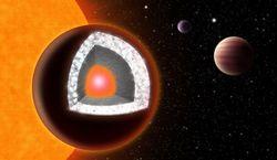 Планета, покрытая алмазами