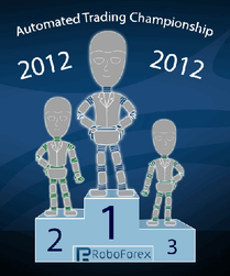 Automated Trading Championship 2012