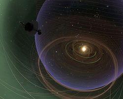 Что за пределами солнечной системы