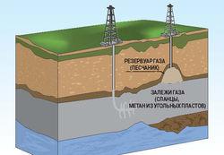ExxonMobil в Польше