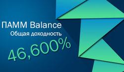 Форекс Тренд: индекс ПАММ Balance