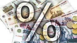 Инфляция в РФ