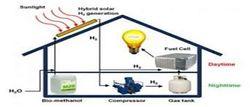 КПД электростанции на водороде
