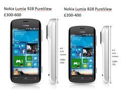 Nokia показала инновационный «камерофон» Lumia 928