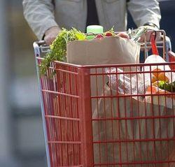 Потребительские цены в РФ