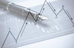 автоматический индикатор волнового анализа трейдинга