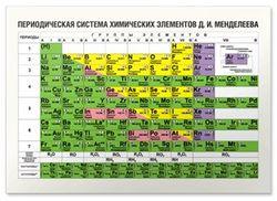 У Москвы появится «свой» химический элемент?