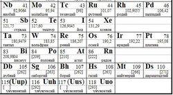 120-му химическому элементу – быть?
