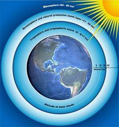 Чем грозит планете новая беспрецедентная озоновая дыра?