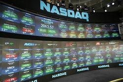 Чем грозят негативные настроения инвесторов США?