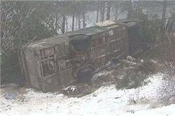 Один человек погиб, 60 ранены в результате ДТП в Молдове