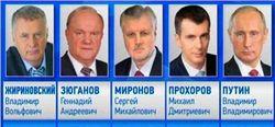 Путин набирает больше, чем показали экзит-полы