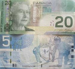 Курс доллара в канаде