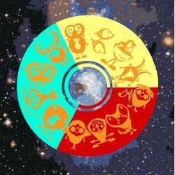 26 марта: Гороскоп на сегодня. Какие риски для работы и бизнеса прогнозируют звезды
