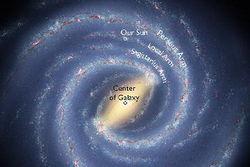 Ученые определили координаты Земли в космосе методом параллакса
