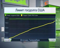 США достигли установленного лимита долга: что ждет доллар
