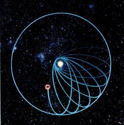 Нетипичность орбиты Меркурия – результат столкновения с астероидом?