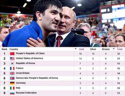 Россия вернулась в топ-10 после победы Тагира Хайбулаева