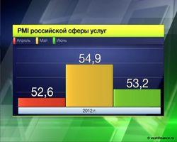Сфера услуг РФ показала высокие результаты