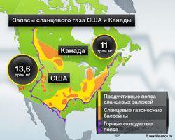 Эксперты: «мыльный пузырь» сланцевого газа США готов лопнуть