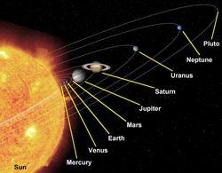 Астрономы меняют представление об окраинах Солнечной системы