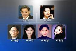 «Семейный суд» Samsung Group может обанкротить компанию