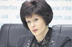 омбудсмен Лутковская