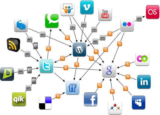 Твиттер и вконтакте лидеры