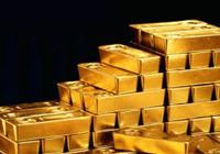 Рынок золота: восстановление после фиксации прибыли