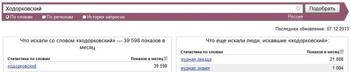 Ходорковский в поисковой системе Яндекс