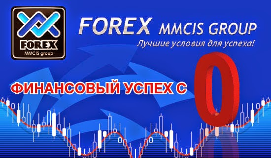 Mmgp forex mmcis group