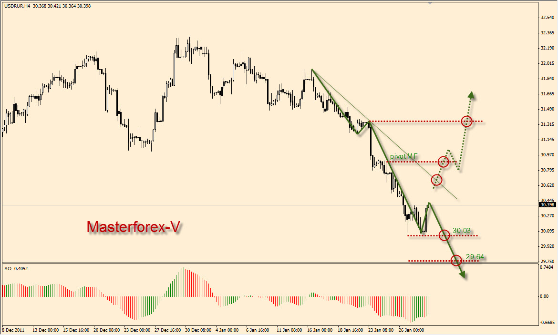 Курс евро покупка продажа сбербанк