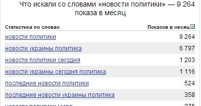 Политические новости украины и в мире