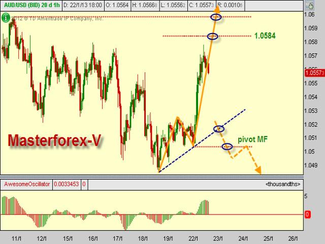 Forex fb2