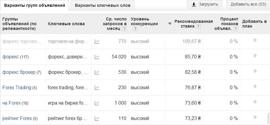 Цена клика в форекс тематике купоны от liteforex