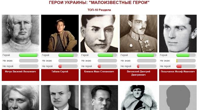 Прохоров андрей александрович форекс капитализация газпрома сегодня